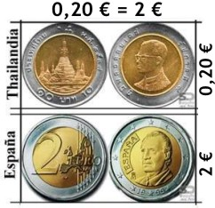 Los 2 Euros frente a los 10 Baht